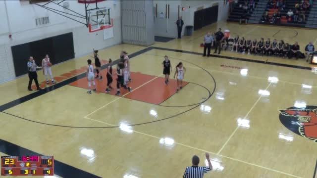 A DHS girls basketball game is shown on a Hudl camera in the gym.
